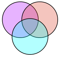 math illustrations tipsvenn diagram using transparency